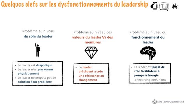 dysfonc leadership